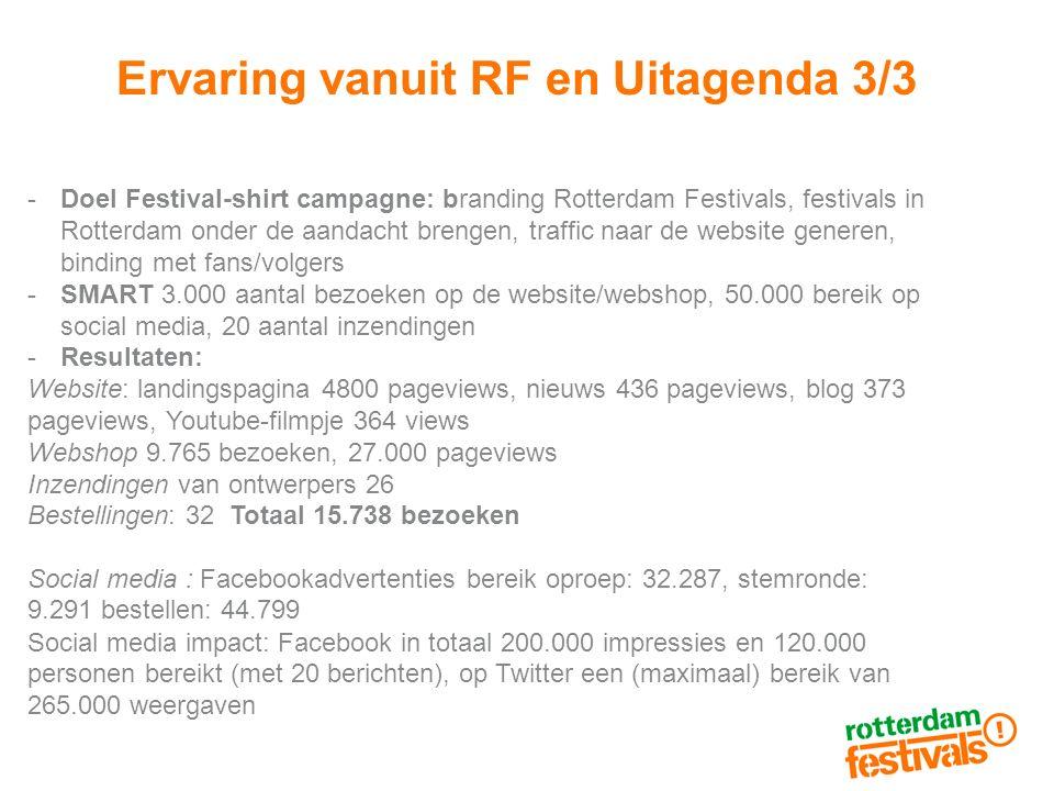 Ervaring vanuit RF en Uitagenda 3/3 -Doel Festival-shirt campagne: branding Rotterdam Festivals, festivals in Rotterdam onder de aandacht brengen, traffic naar de website generen, binding met fans/volgers -SMART 3.000 aantal bezoeken op de website/webshop, 50.000 bereik op social media, 20 aantal inzendingen -Resultaten: Website: landingspagina 4800 pageviews, nieuws 436 pageviews, blog 373 pageviews, Youtube-filmpje 364 views Webshop 9.765 bezoeken, 27.000 pageviews Inzendingen van ontwerpers 26 Bestellingen: 32 Totaal 15.738 bezoeken Social media : Facebookadvertenties bereik oproep: 32.287, stemronde: 9.291 bestellen: 44.799 Social media impact: Facebook in totaal 200.000 impressies en 120.000 personen bereikt (met 20 berichten), op Twitter een (maximaal) bereik van 265.000 weergaven