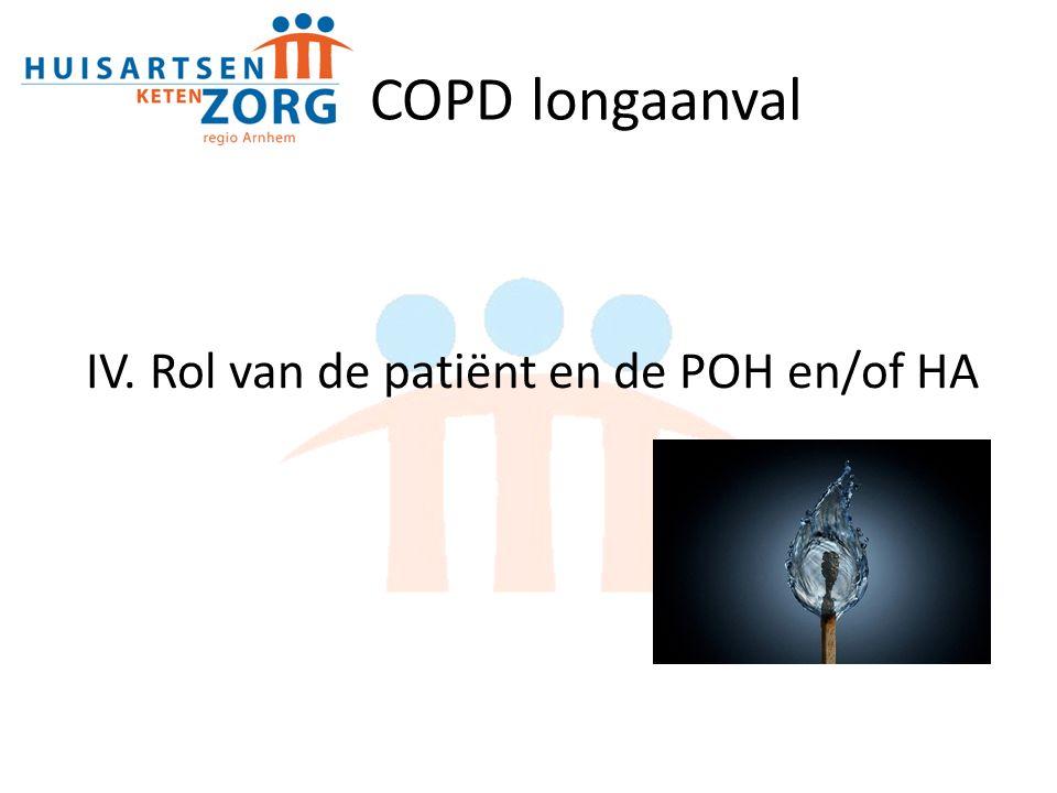 IV. Rol van de patiënt en de POH en/of HA COPD longaanval