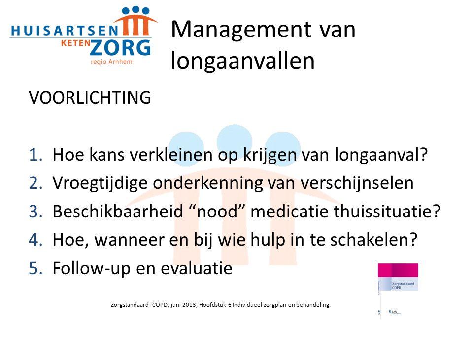 Management van longaanvallen VOORLICHTING 1.Hoe kans verkleinen op krijgen van longaanval.