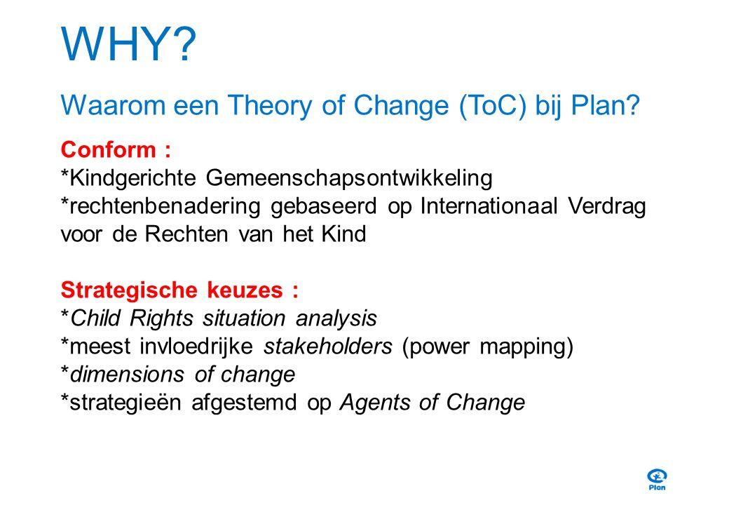 WHY? Waarom een Theory of Change (ToC) bij Plan? Conform : *Kindgerichte Gemeenschapsontwikkeling *rechtenbenadering gebaseerd op Internationaal Verdr