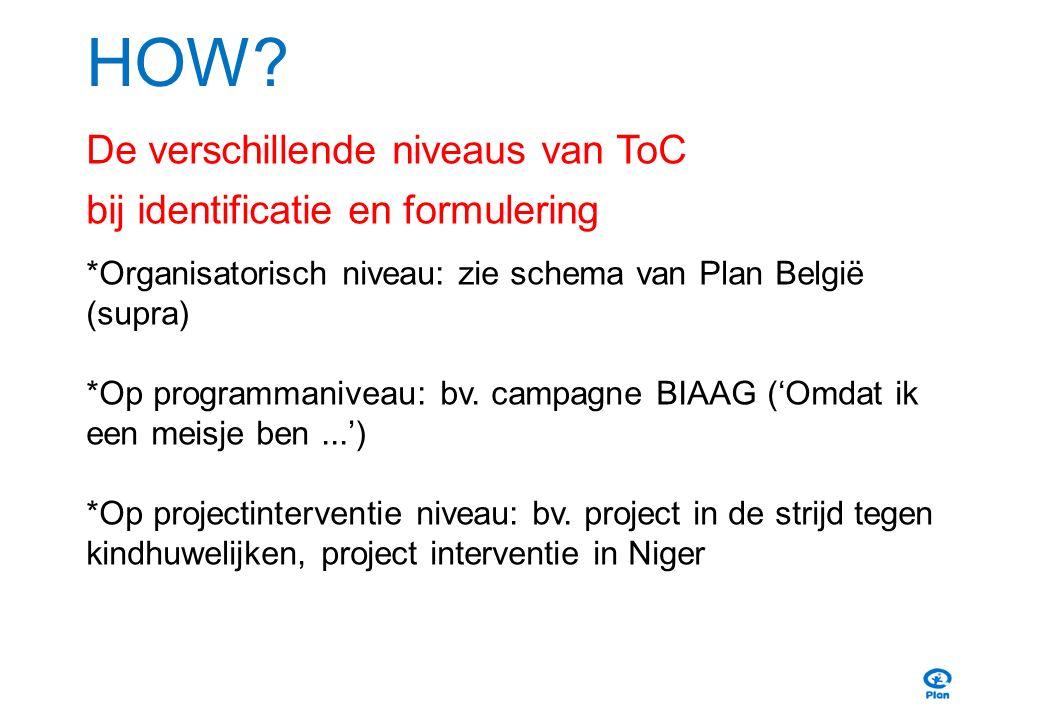 HOW? De verschillende niveaus van ToC bij identificatie en formulering *Organisatorisch niveau: zie schema van Plan België (supra) *Op programmaniveau