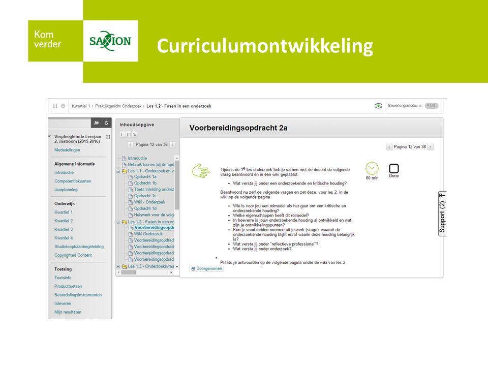 Curriculumontwikkeling Curriculaire spinnenweb van Van den Akker (2003)