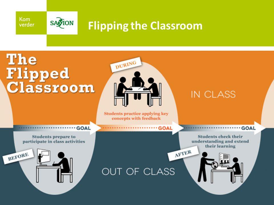 Flipping the Classroom Wat is flipping dan?