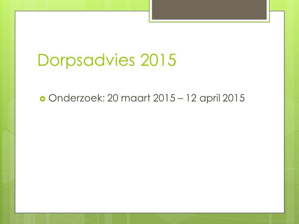 Dorpsadvies 2015  Onderzoek: 20 maart 2015 – 12 april 2015