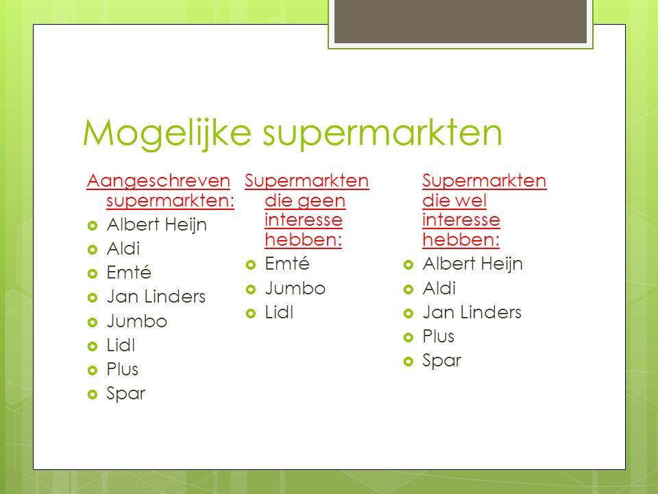 Mogelijke supermarkten Aangeschreven supermarkten:  Albert Heijn  Aldi  Emté  Jan Linders  Jumbo  Lidl  Plus  Spar Supermarkten die geen interesse hebben:  Emté  Jumbo  Lidl Supermarkten die wel interesse hebben:  Albert Heijn  Aldi  Jan Linders  Plus  Spar
