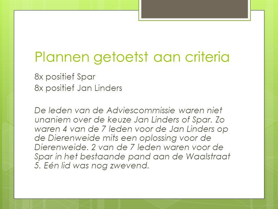 Plannen getoetst aan criteria 8x positief Spar 8x positief Jan Linders De leden van de Adviescommissie waren niet unaniem over de keuze Jan Linders of Spar.