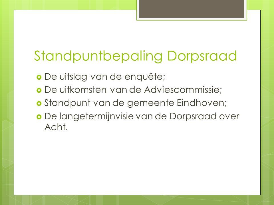 Standpuntbepaling Dorpsraad  De uitslag van de enquête;  De uitkomsten van de Adviescommissie;  Standpunt van de gemeente Eindhoven;  De langetermijnvisie van de Dorpsraad over Acht.