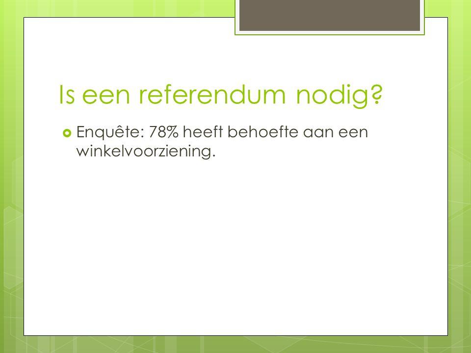Is een referendum nodig  Enquête: 78% heeft behoefte aan een winkelvoorziening.