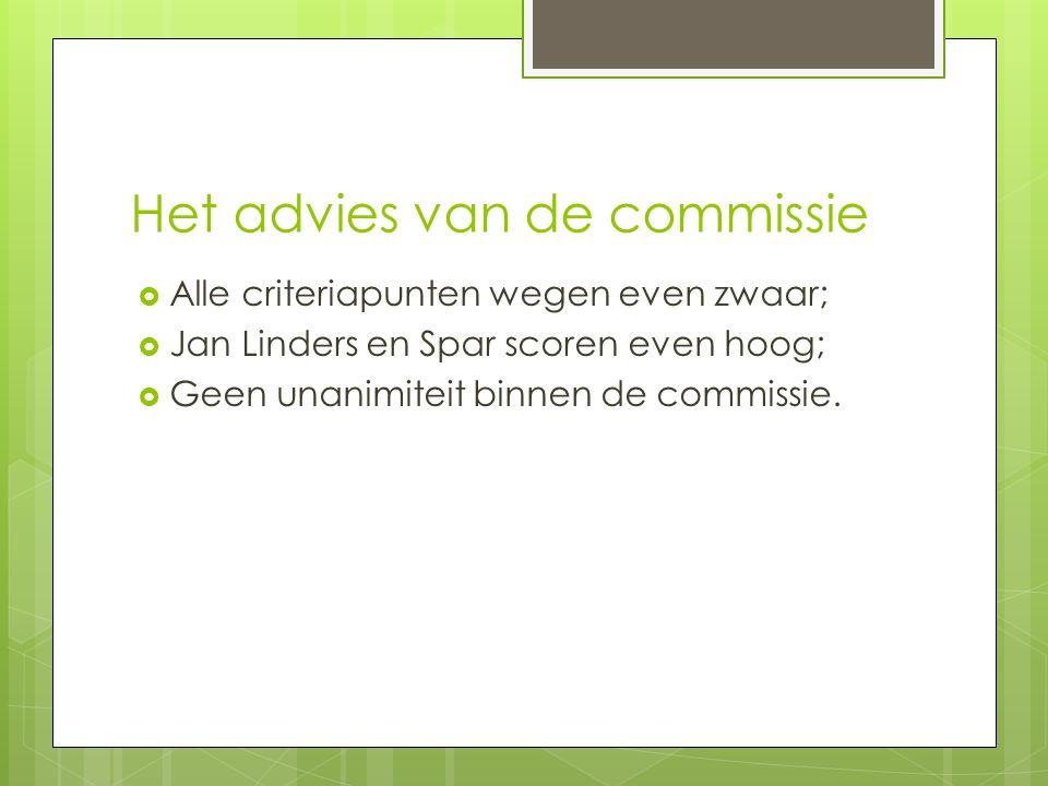Het advies van de commissie  Alle criteriapunten wegen even zwaar;  Jan Linders en Spar scoren even hoog;  Geen unanimiteit binnen de commissie.