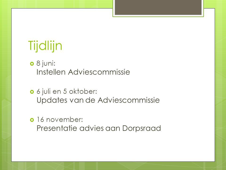 Tijdlijn  8 juni: Instellen Adviescommissie  6 juli en 5 oktober: Updates van de Adviescommissie  16 november: Presentatie advies aan Dorpsraad