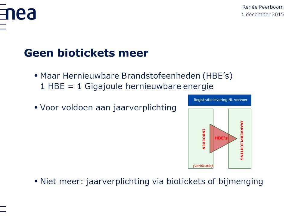 Geen biotickets meer Maar Hernieuwbare Brandstofeenheden (HBE's) 1 HBE = 1 Gigajoule hernieuwbare energie Voor voldoen aan jaarverplichting Niet meer:
