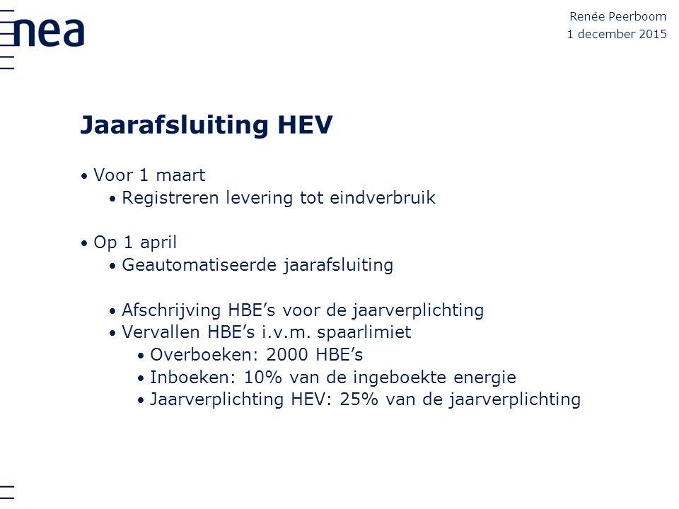 Jaarafsluiting HEV Voor 1 maart Registreren levering tot eindverbruik Op 1 april Geautomatiseerde jaarafsluiting Afschrijving HBE's voor de jaarverpli