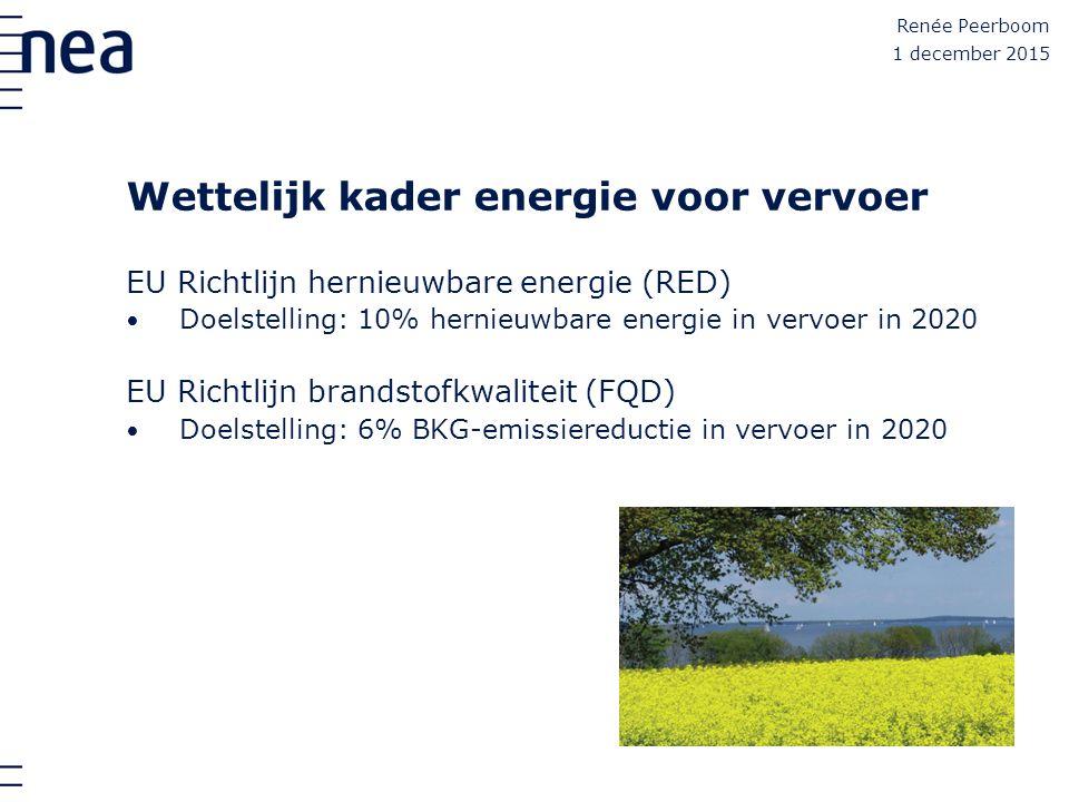 Wettelijk kader energie voor vervoer EU Richtlijn hernieuwbare energie (RED) Doelstelling: 10% hernieuwbare energie in vervoer in 2020 EU Richtlijn br
