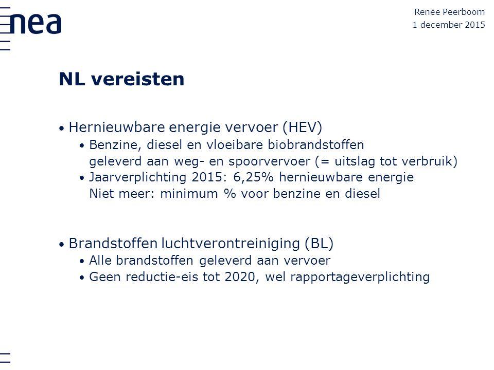 Renée Peerboom NL vereisten Hernieuwbare energie vervoer (HEV) Benzine, diesel en vloeibare biobrandstoffen geleverd aan weg- en spoorvervoer (= uitsl