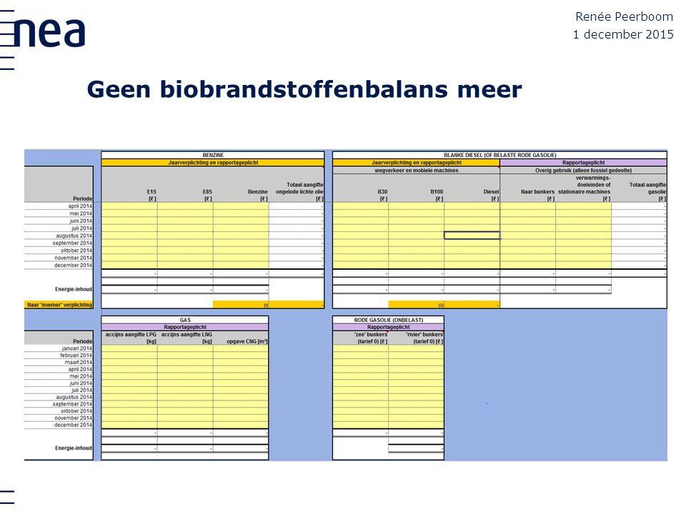 Renée Peerboom Geen biobrandstoffenbalans meer 1 december 2015