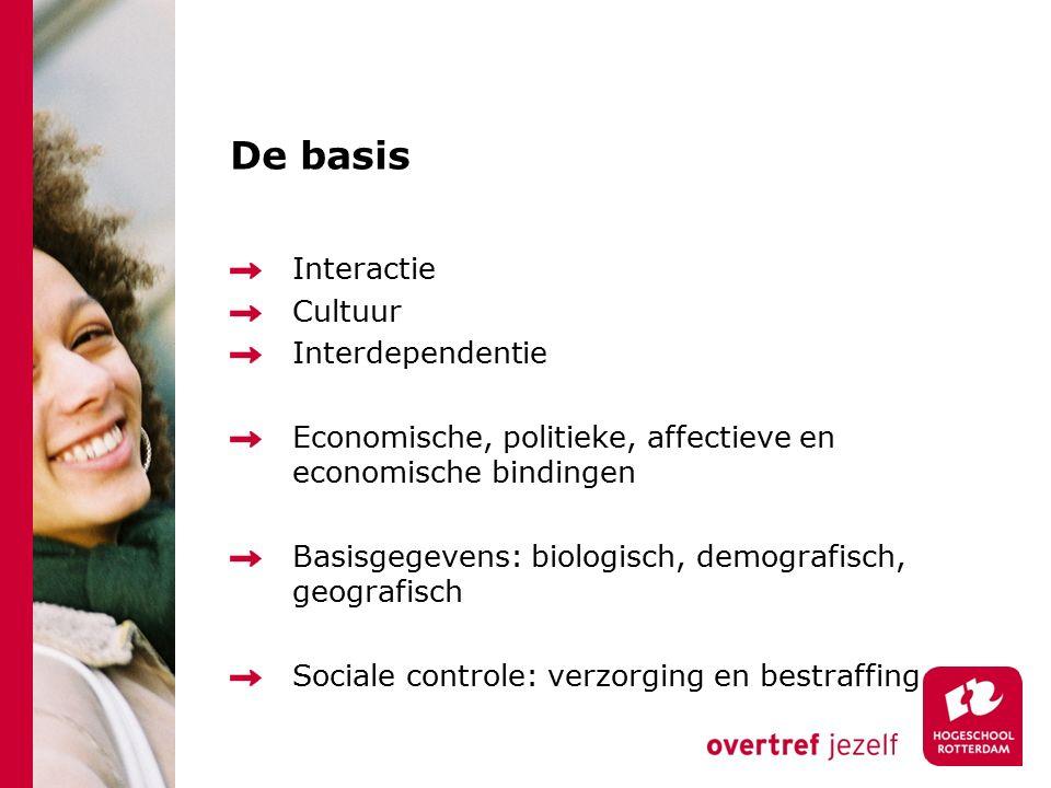 De basis Interactie Cultuur Interdependentie Economische, politieke, affectieve en economische bindingen Basisgegevens: biologisch, demografisch, geografisch Sociale controle: verzorging en bestraffing