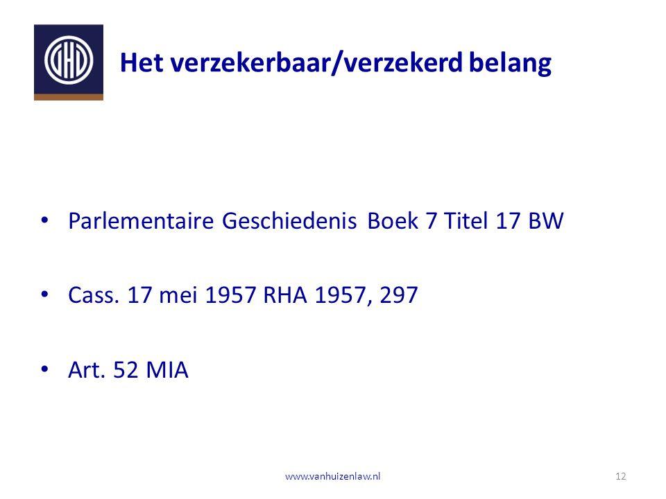 Het verzekerbaar/verzekerd belang Parlementaire Geschiedenis Boek 7 Titel 17 BW Cass.