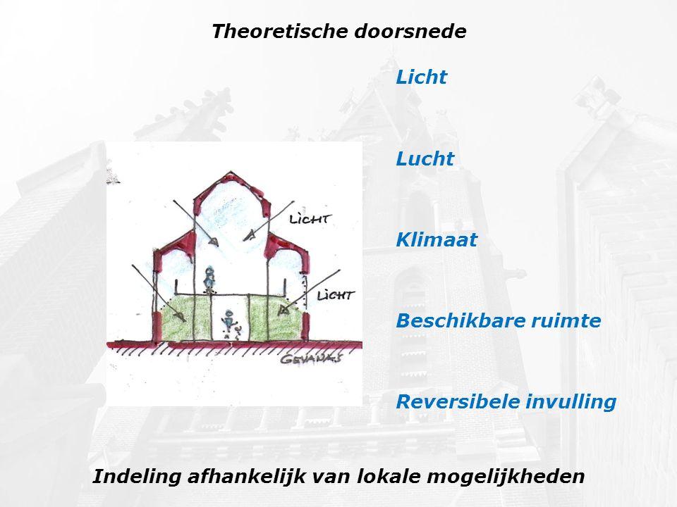 Theoretische doorsnede Indeling afhankelijk van lokale mogelijkheden Licht Lucht Klimaat Beschikbare ruimte Reversibele invulling