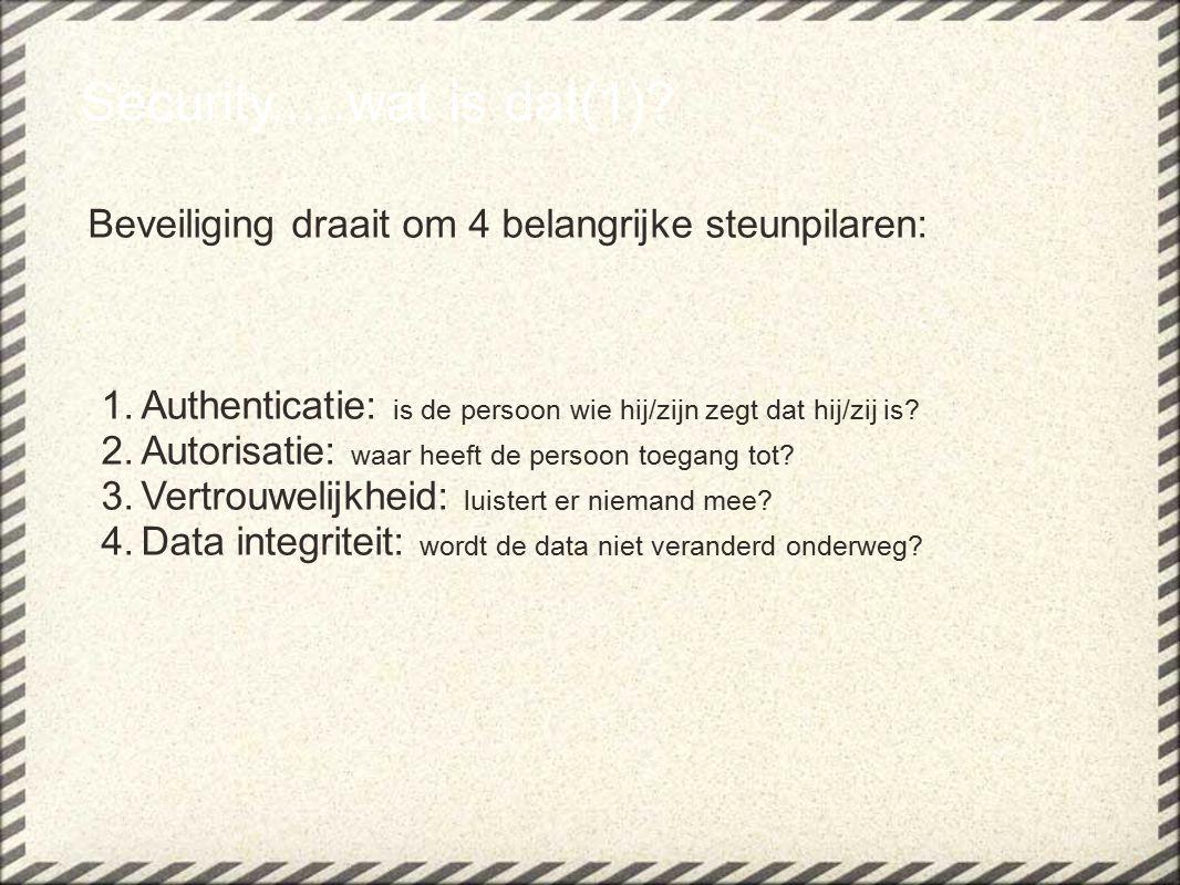 Authenticatie....wat is dat(1)? Basic authentication: