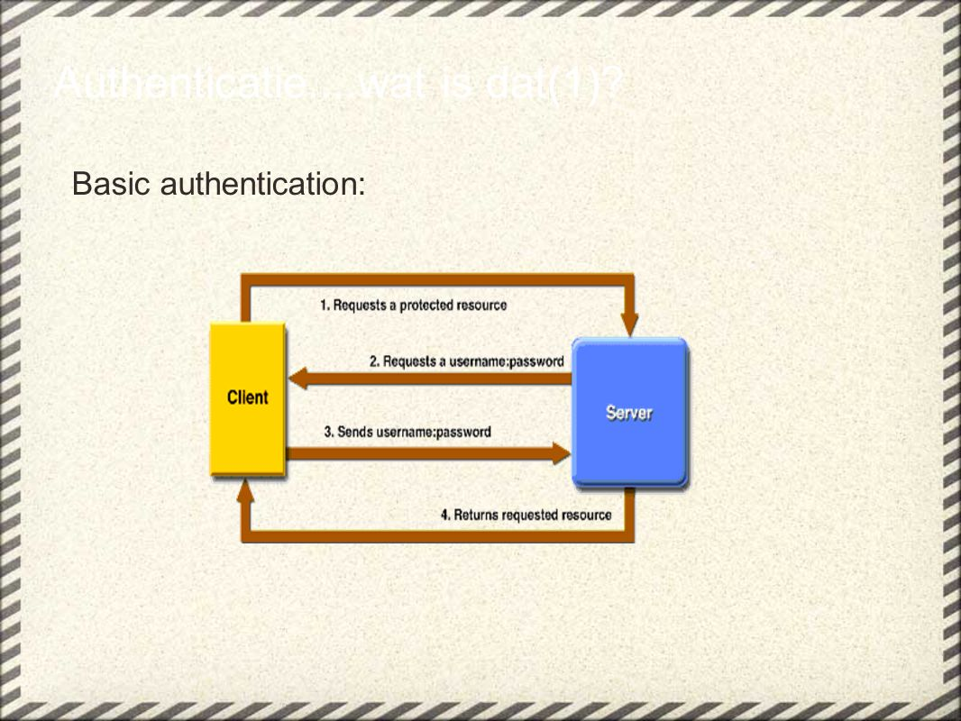 Authenticatie....wat is dat(1) Basic authentication: