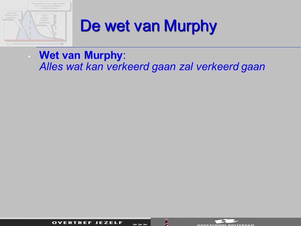 De wet van Murphy Wet van Murphy: Alles wat kan verkeerd gaan zal verkeerd gaan