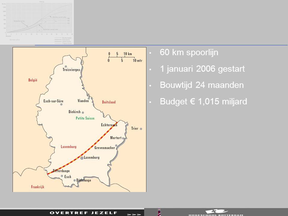 Maart 2007 2 maanden vertraging Werkelijke kosten € 70 miljoen over budget Niet schokkend: 10% vertraging, 7% kosten overschrijding