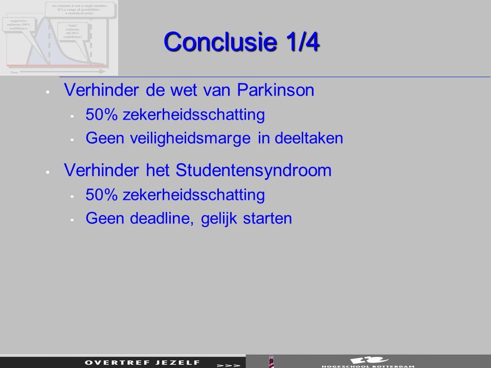 Conclusie 1/4 Verhinder de wet van Parkinson 50% zekerheidsschatting Geen veiligheidsmarge in deeltaken Verhinder het Studentensyndroom 50% zekerheidsschatting Geen deadline, gelijk starten