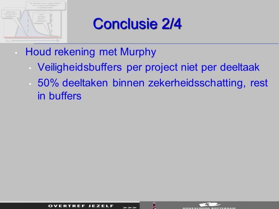 Conclusie 2/4 Houd rekening met Murphy Veiligheidsbuffers per project niet per deeltaak 50% deeltaken binnen zekerheidsschatting, rest in buffers