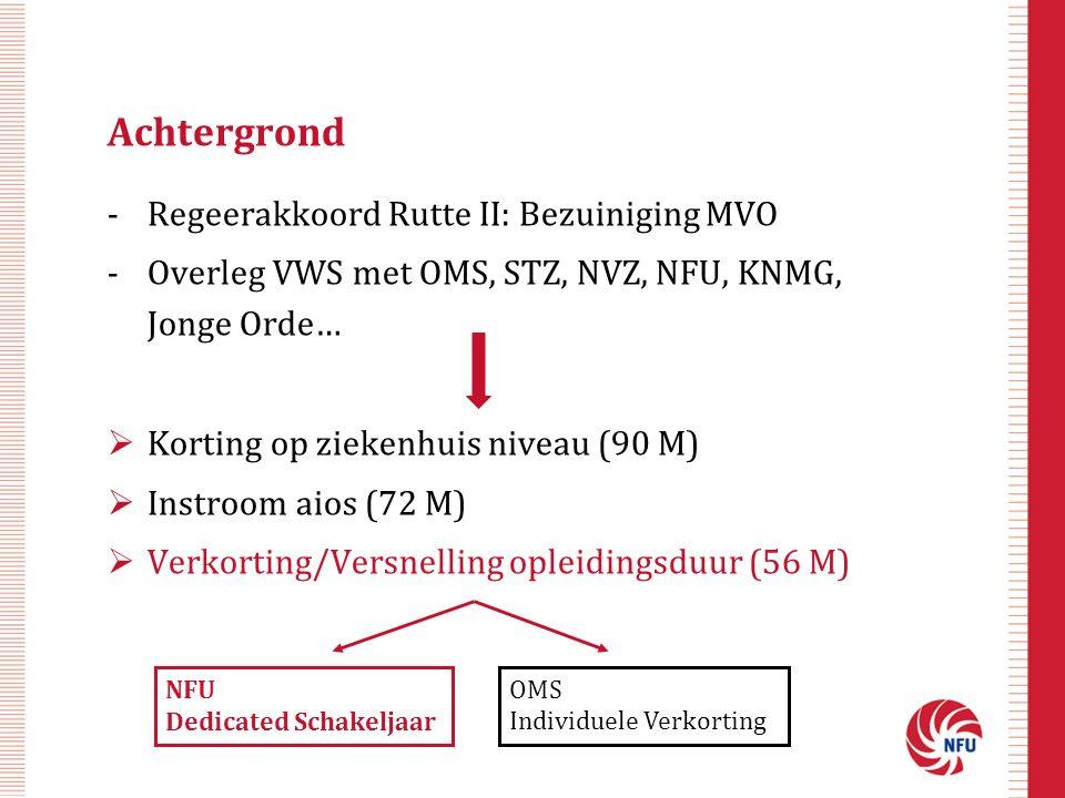 -Regeerakkoord Rutte II: Bezuiniging MVO -Overleg VWS met OMS, STZ, NVZ, NFU, KNMG, Jonge Orde…  Korting op ziekenhuis niveau (90 M)  Instroom aios (72 M)  Verkorting/Versnelling opleidingsduur (56 M) Achtergrond NFU Dedicated Schakeljaar OMS Individuele Verkorting