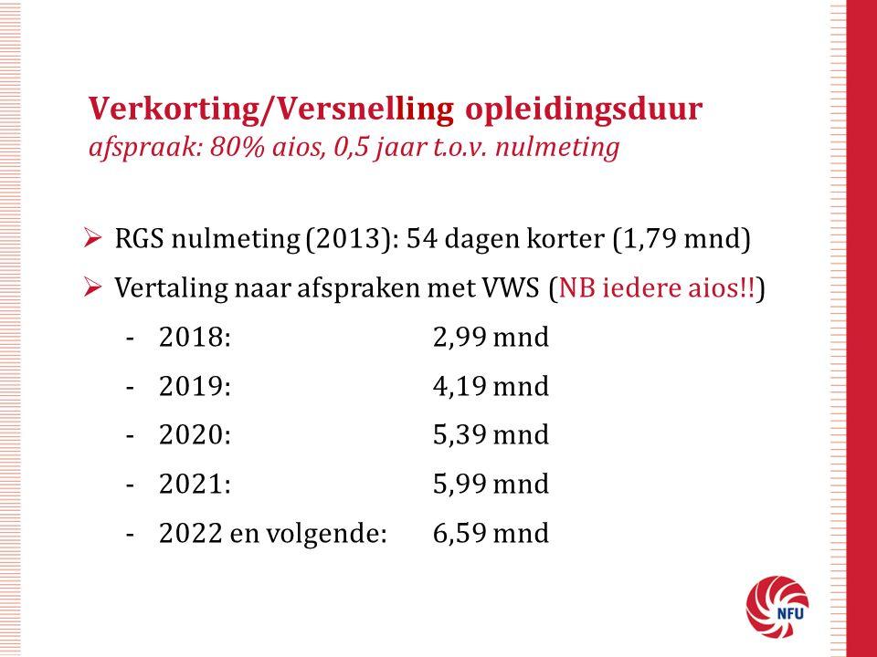 Verkorting/Versnelling opleidingsduur afspraak: 80% aios, 0,5 jaar t.o.v.