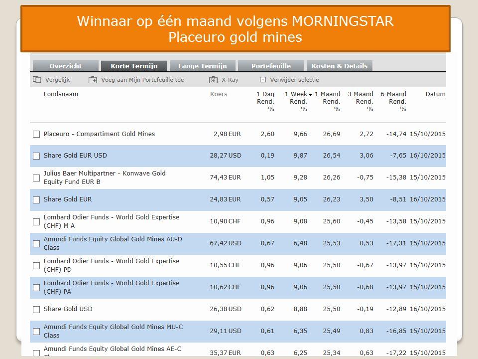 23/12/201528 Winnaar op één maand volgens MORNINGSTAR Placeuro gold mines