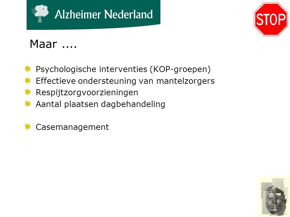 Innovaties bij diagnostiek, medicamenteuze behandeling en ontwikkeling van het Alzheimer Cafés en kleinschalig wonen wel gelukt.