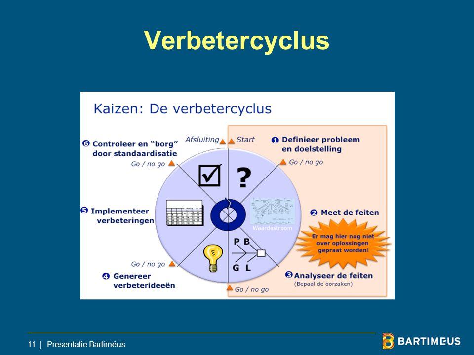 Verbetercyclus 11 | Presentatie Bartiméus