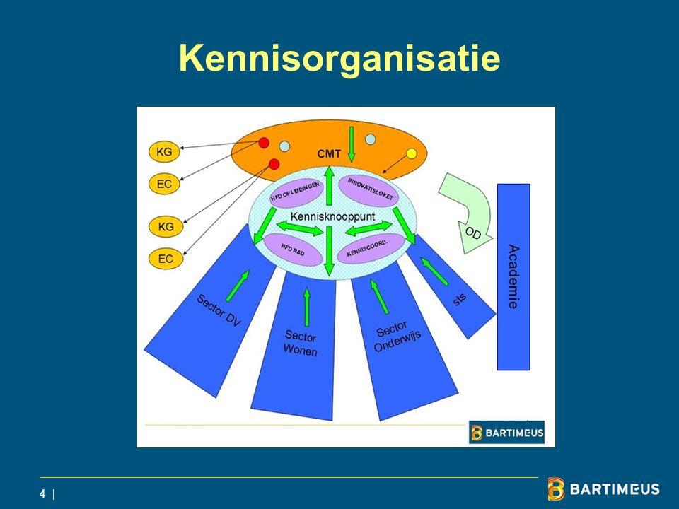 Kennisorganisatie 4 |