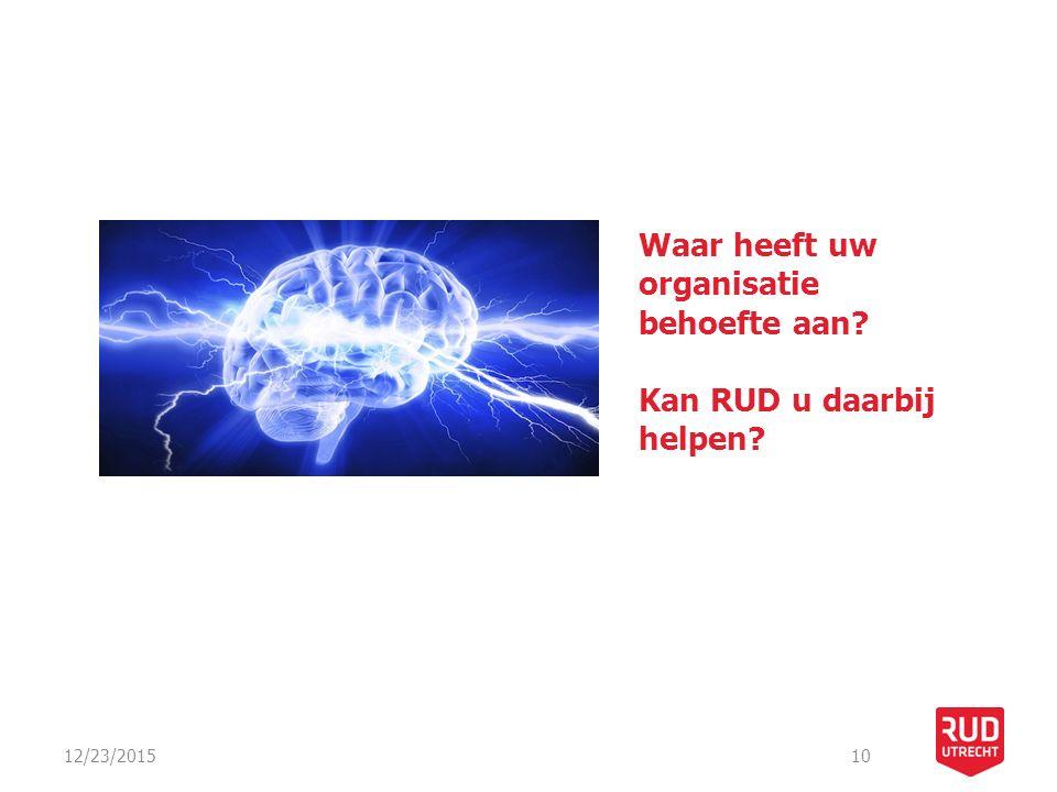 12/23/201510 Waar heeft uw organisatie behoefte aan Kan RUD u daarbij helpen