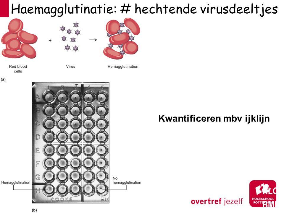 Haemagglutinatie: # hechtende virusdeeltjes HLO BML Kwantificeren mbv ijklijn