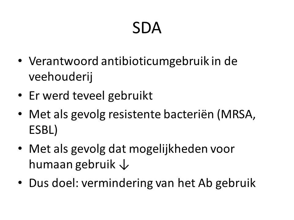 SDA Verantwoord antibioticumgebruik in de veehouderij Er werd teveel gebruikt Met als gevolg resistente bacteriën (MRSA, ESBL) Met als gevolg dat moge