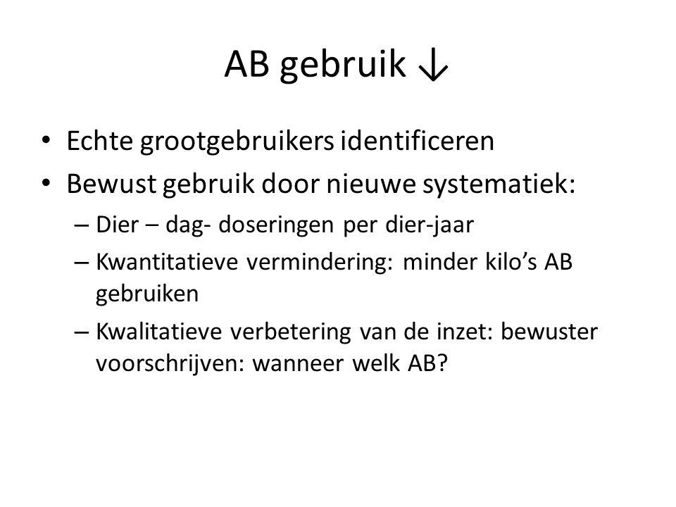 AB gebruik ↓ Wat is een 'dagdosering per dierjaar'.