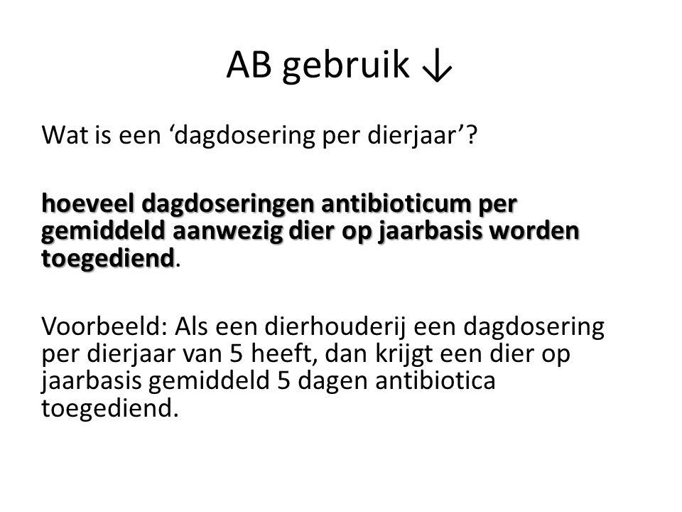 AB gebruik ↓ Wat is een 'dagdosering per dierjaar'? hoeveel dagdoseringen antibioticum per gemiddeld aanwezig dier op jaarbasis worden toegediend hoev