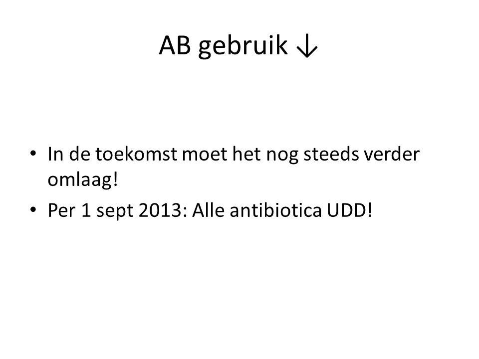 AB gebruik ↓ In de toekomst moet het nog steeds verder omlaag! Per 1 sept 2013: Alle antibiotica UDD!