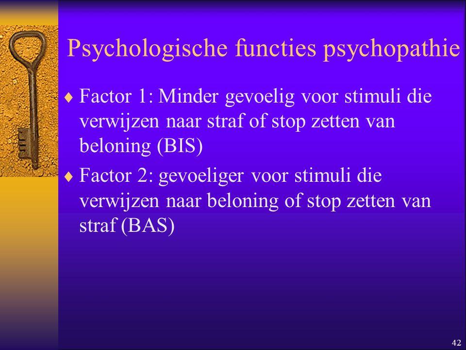 42 Psychologische functies psychopathie  Factor 1: Minder gevoelig voor stimuli die verwijzen naar straf of stop zetten van beloning (BIS)  Factor 2