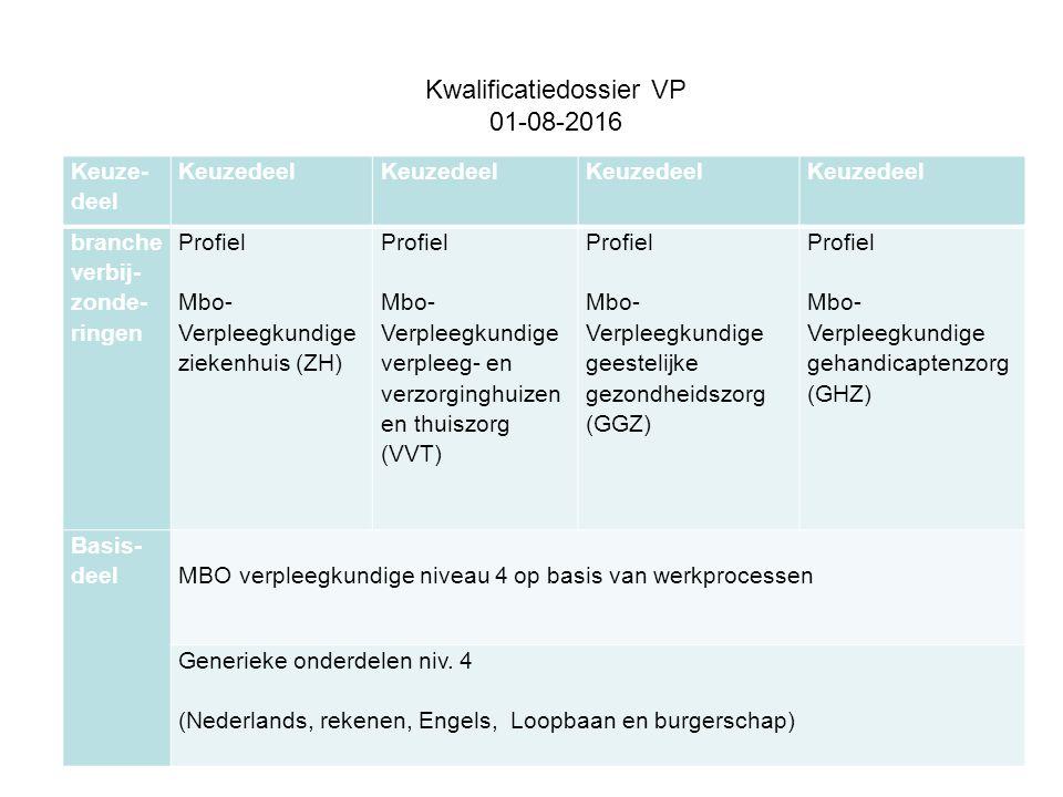 Kwalificatiedossier VP 01-08-2016 Keuze- deel Keuzedeel Keuzedeel Keuzedeel branche verbij- zonde- ringen Profiel Mbo- Verpleegkundige ziekenhuis (ZH)
