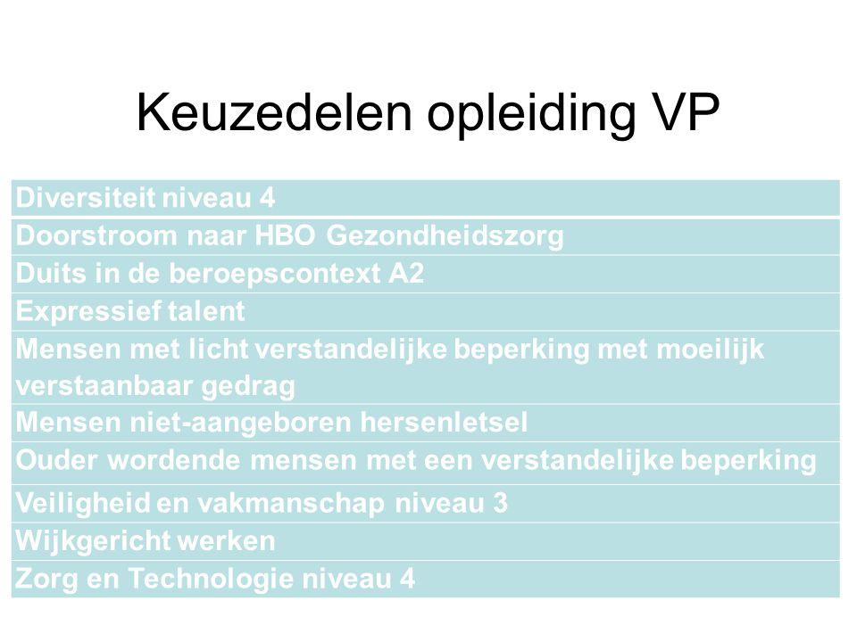Keuzedelen opleiding VP Diversiteit niveau 4 Doorstroom naar HBO Gezondheidszorg Duits in de beroepscontext A2 Expressief talent Mensen met licht vers