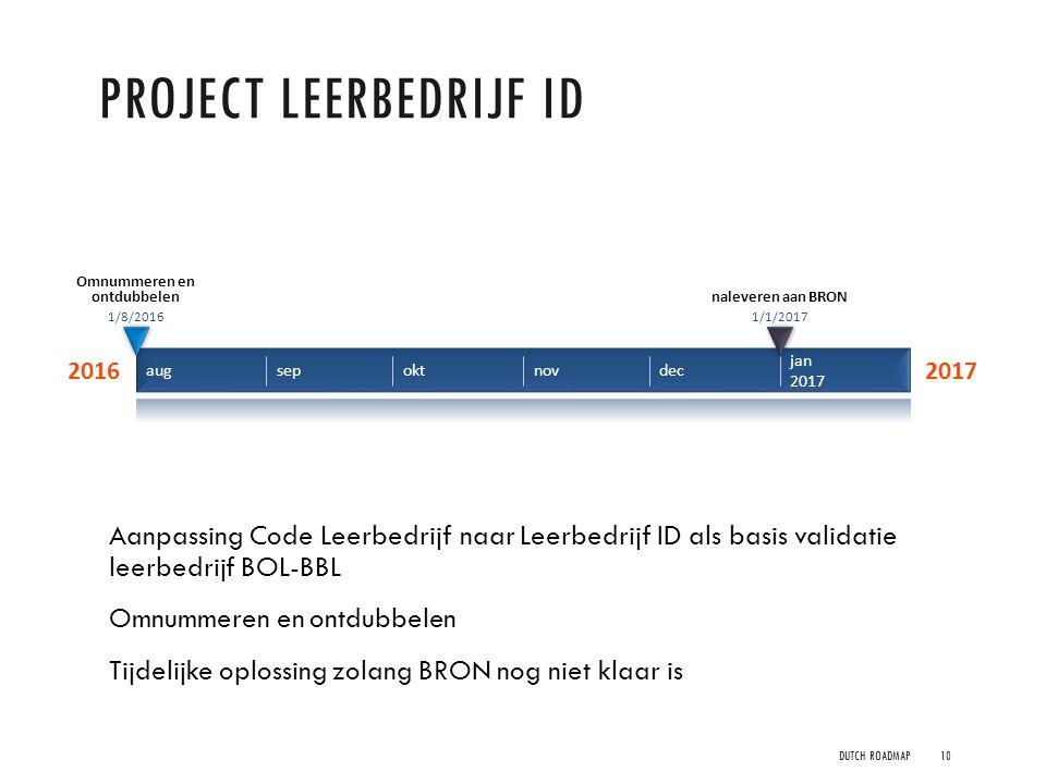DUTCH ROADMAP10 PROJECT LEERBEDRIJF ID Aanpassing Code Leerbedrijf naar Leerbedrijf ID als basis validatie leerbedrijf BOL-BBL Omnummeren en ontdubbel