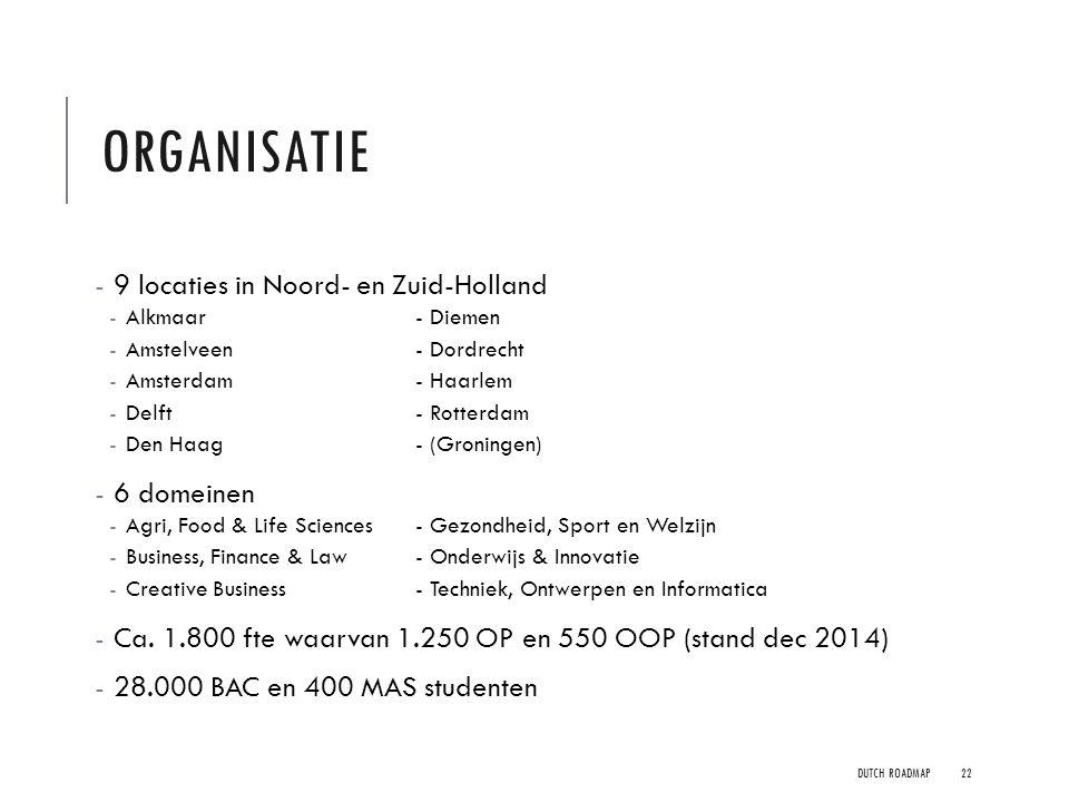 ORGANISATIE - 9 locaties in Noord- en Zuid-Holland -Alkmaar- Diemen -Amstelveen- Dordrecht -Amsterdam- Haarlem -Delft- Rotterdam -Den Haag - (Groninge