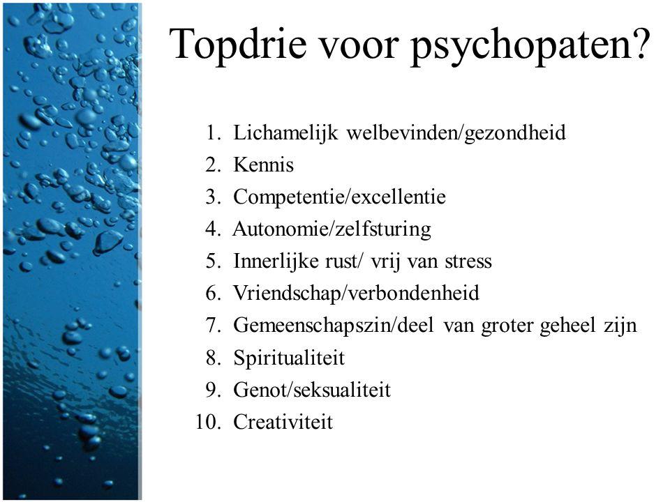 Topdrie voor psychopaten? 1. Lichamelijk welbevinden/gezondheid 2. Kennis 3. Competentie/excellentie 4. Autonomie/zelfsturing 5. Innerlijke rust/ vrij