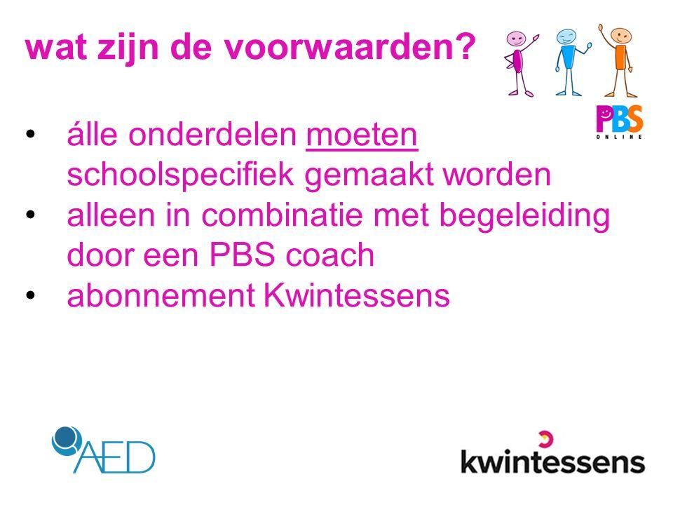 http://www.pbsonline.nl/ Ipad: www.pbsonline.nlwww.pbsonline.nl gebruikersnaam: pbsuser wachtwoord: xs2pbso