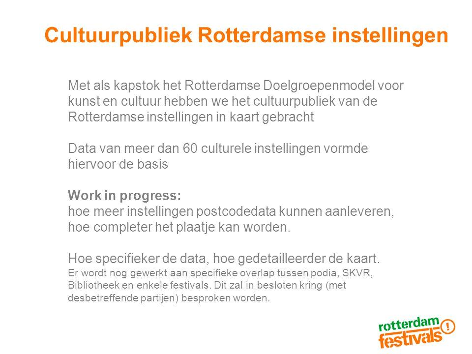Cultuurpubliek Rotterdamse instellingen Met als kapstok het Rotterdamse Doelgroepenmodel voor kunst en cultuur hebben we het cultuurpubliek van de Rot