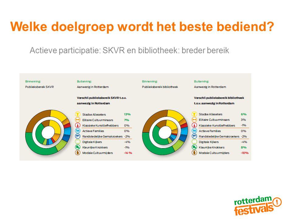 Welke doelgroep wordt het beste bediend? Actieve participatie: SKVR en bibliotheek: breder bereik