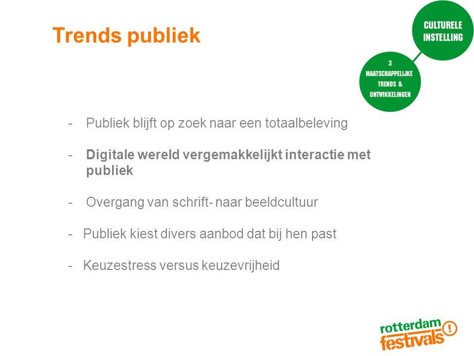 Trends publiek -Publiek blijft op zoek naar een totaalbeleving -Digitale wereld vergemakkelijkt interactie met publiek -Overgang van schrift- naar bee